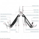 Custom Leatherman Tool